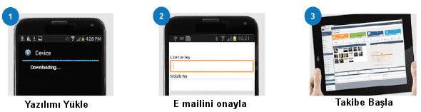 Sıra Telefon Casus Yazılım Kurulumunda